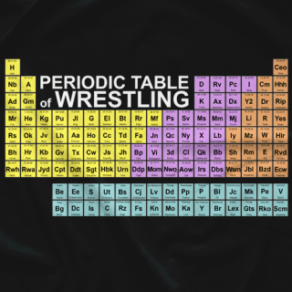 Periodic Table of Wrestling